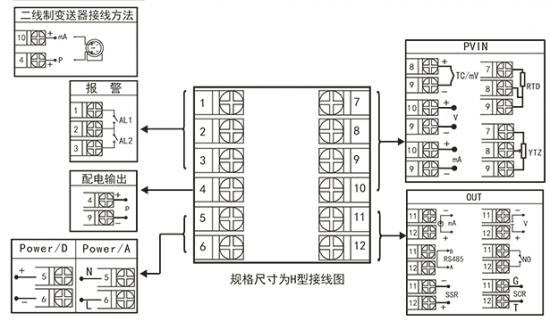 虹润nhr-1340傻瓜式60段模糊pid程序温控器